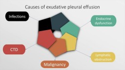 Pleural effusion: causes and diagnosis