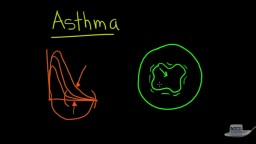 Asthma Management